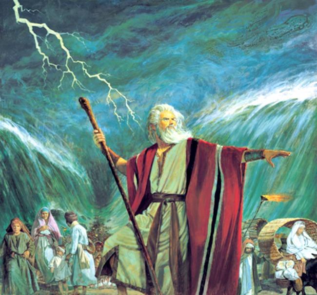 خدا کی مافوق الفطرت چیزوں کی پہچان۔